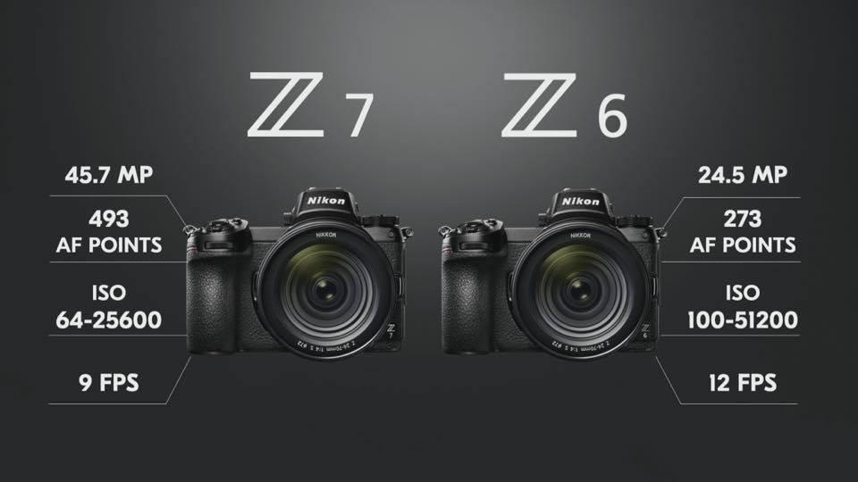 Canon EOS R vs Sony A7III vs Nikon Z6 รุ่นไหนดีสุด