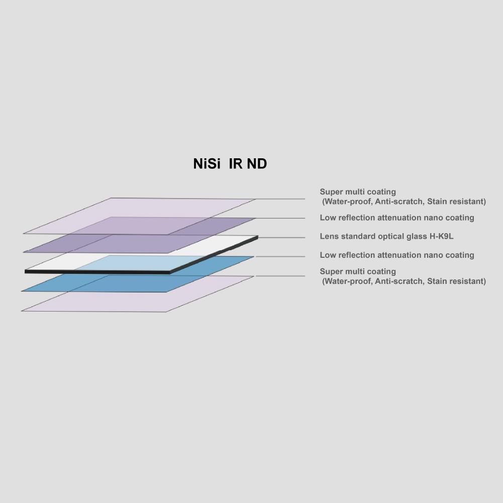 รีวิว NISI IR NANO ND1000 ฟิลเตอร์แผ่นตัดแสง 10 Stop ขนาด 100x100mm เพื่อการถ่ายภาพ Landscape โดยเฉพาะ ใช้กับ NISI V5 และ NISI V6 ได้
