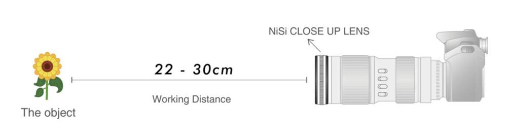 5 เหตุผลที่ NISI Close Up Lens เหมาะกับมือใหม่เริ่มต้นถ่ายภาพ Macro และ Close Up