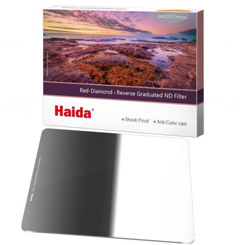 Haida Reverse Grad ND Filter คืออะไร ส่งผลยังไงกับภาพถ่ายของเราได้บ้าง