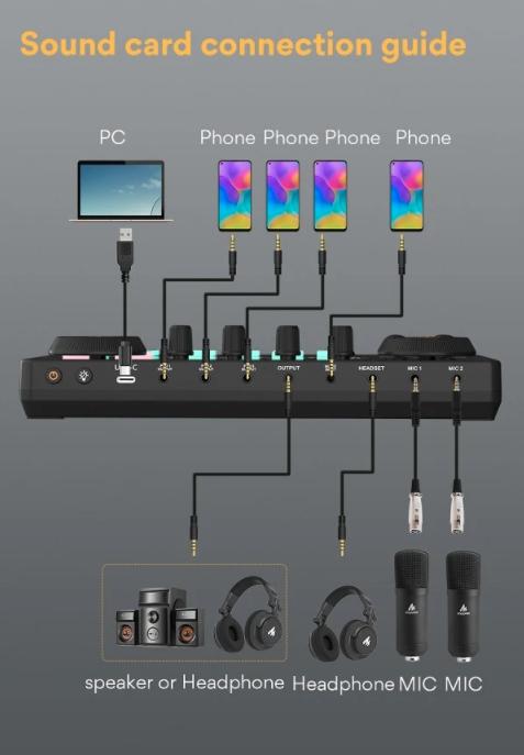 รีวิวจุดเด่น MAONOCASTER Lite AU-AM200  มิกเซอร์สำหรับ Podcaster, YouTuber เพื่องานไลฟ์ช่วยให้เสียงดีขึ้น